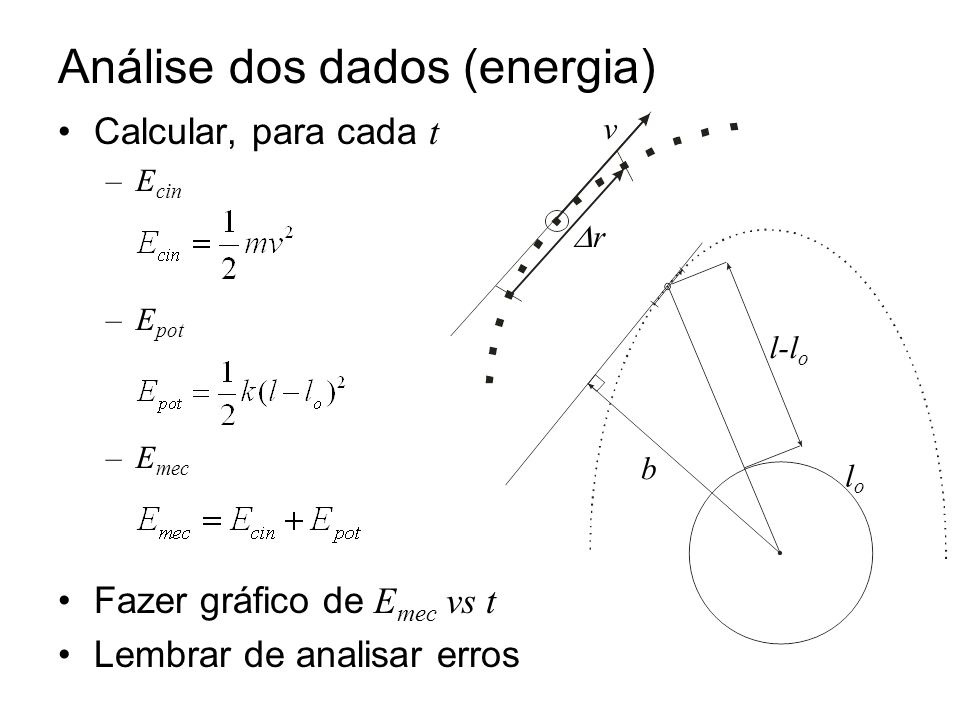 Análise dos dados (energia) Calcular, para cada t –E cin –E pot –E mec Fazer gráfico de E mec vs t Lembrar de analisar erros r v b lolo l-l o