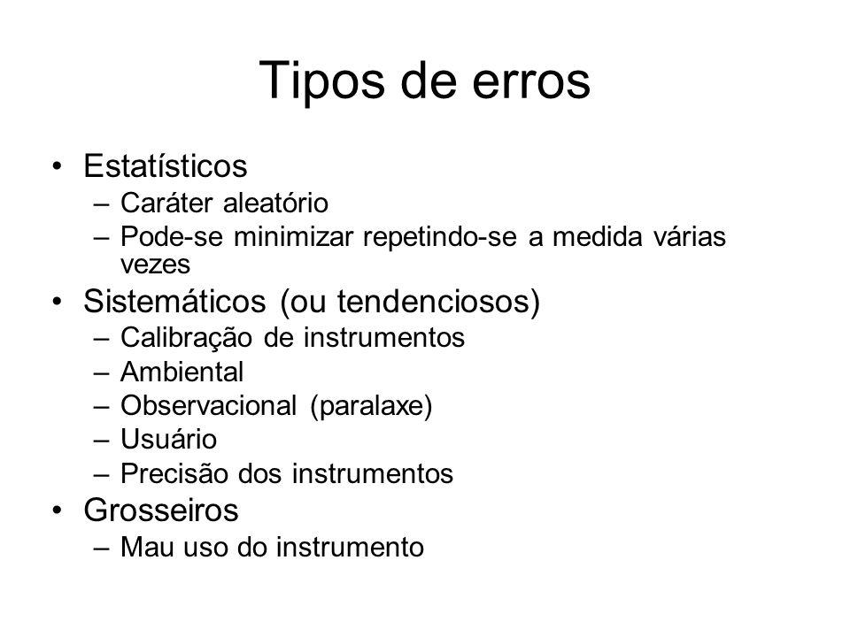 Tipos de erros Estatísticos –Caráter aleatório –Pode-se minimizar repetindo-se a medida várias vezes Sistemáticos (ou tendenciosos) –Calibração de ins