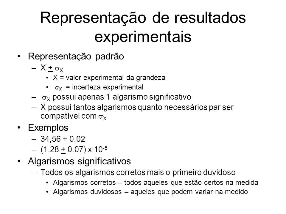 Representação de resultados experimentais Representação padrão –X + X X = valor experimental da grandeza X = incerteza experimental – X possui apenas
