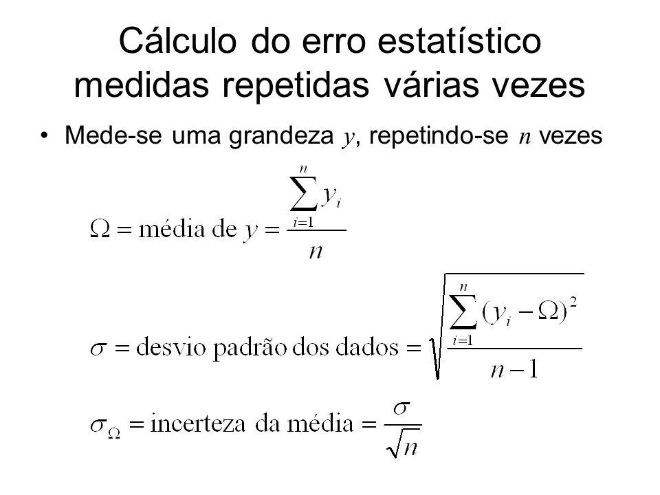 Cálculo do erro estatístico medidas repetidas várias vezes Mede-se uma grandeza y, repetindo-se n vezes