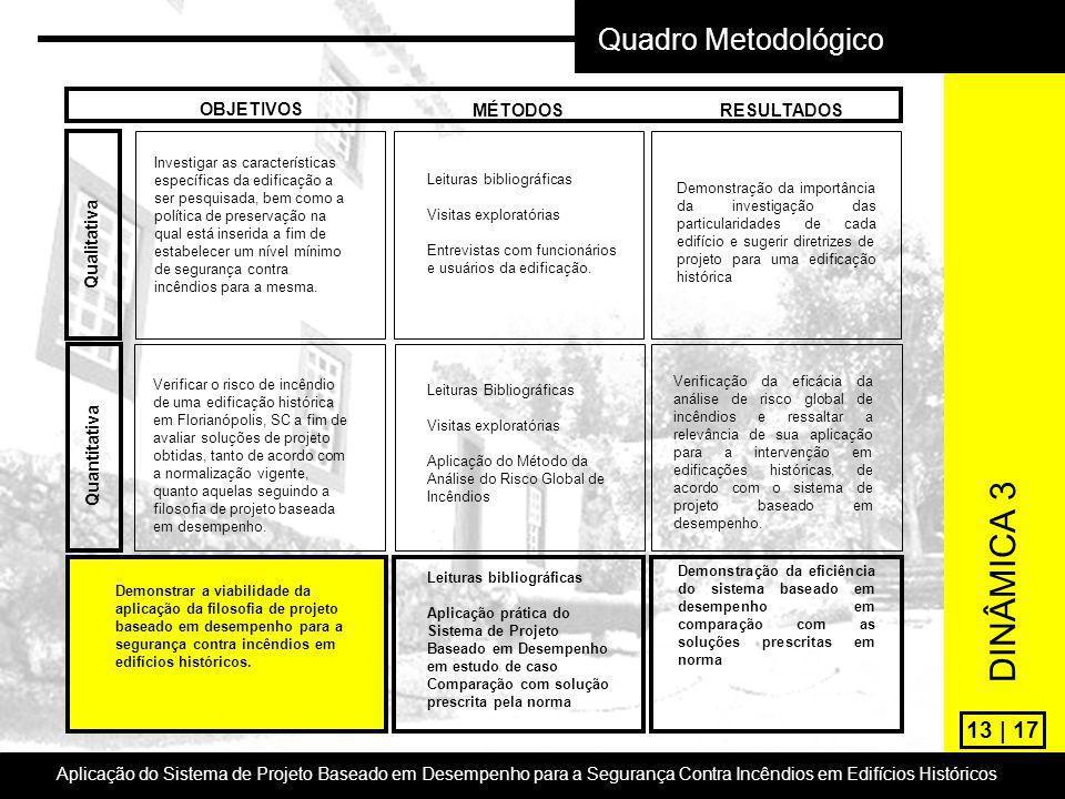 13 | 17 Quadro Metodológico Aplicação do Sistema de Projeto Baseado em Desempenho para a Segurança Contra Incêndios em Edifícios Históricos Verificar