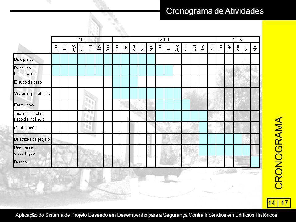 14 | 17 Aplicação do Sistema de Projeto Baseado em Desempenho para a Segurança Contra Incêndios em Edifícios Históricos CRONOGRAMA Cronograma de Ativi