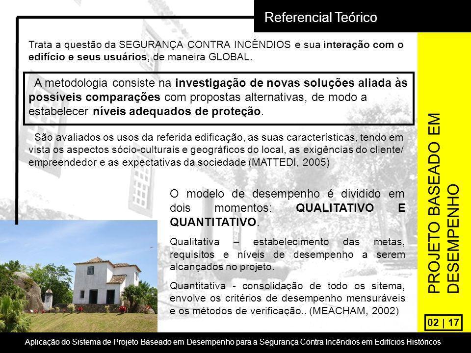 02 | 17 Referencial Teórico Trata a questão da SEGURANÇA CONTRA INCÊNDIOS e sua interação com o edifício e seus usuários, de maneira GLOBAL. A metodol