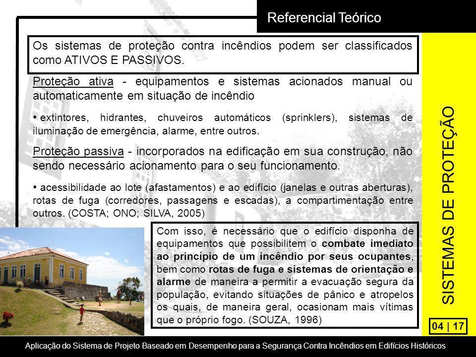 04 | 17 Referencial Teórico Aplicação do Sistema de Projeto Baseado em Desempenho para a Segurança Contra Incêndios em Edifícios Históricos Os sistema