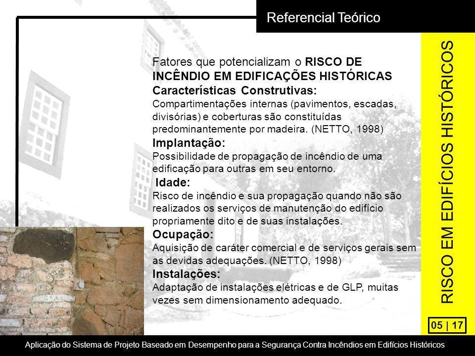 05 | 17 Referencial Teórico Aplicação do Sistema de Projeto Baseado em Desempenho para a Segurança Contra Incêndios em Edifícios Históricos Fatores qu