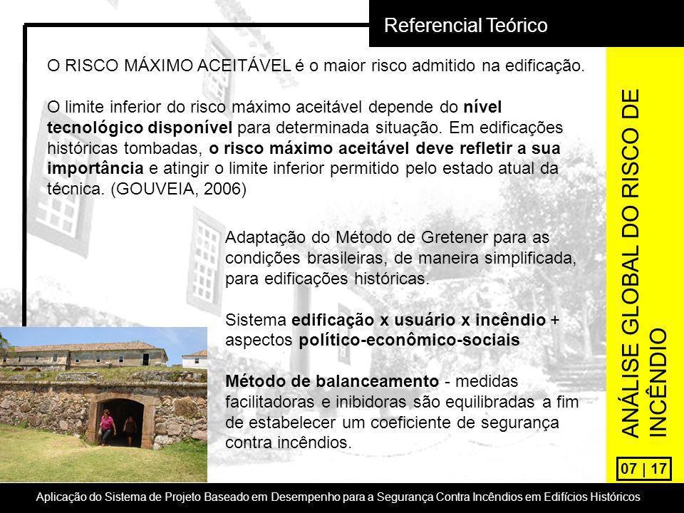 07 | 17 Referencial Teórico O RISCO MÁXIMO ACEITÁVEL é o maior risco admitido na edificação. O limite inferior do risco máximo aceitável depende do ní