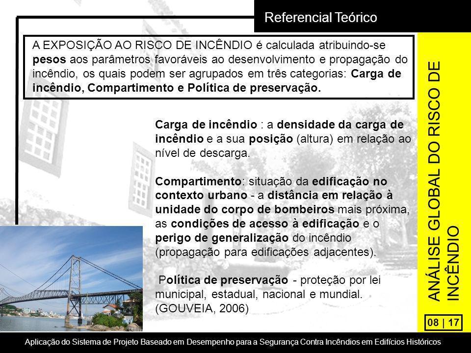 08 | 17 Referencial Teórico Aplicação do Sistema de Projeto Baseado em Desempenho para a Segurança Contra Incêndios em Edifícios Históricos A EXPOSIÇÃ