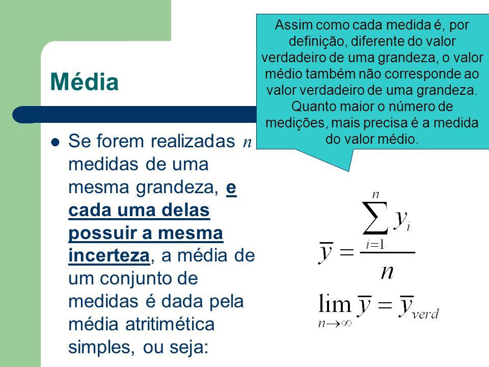 Média Se forem realizadas n medidas de uma mesma grandeza, e cada uma delas possuir a mesma incerteza, a média de um conjunto de medidas é dada pela m