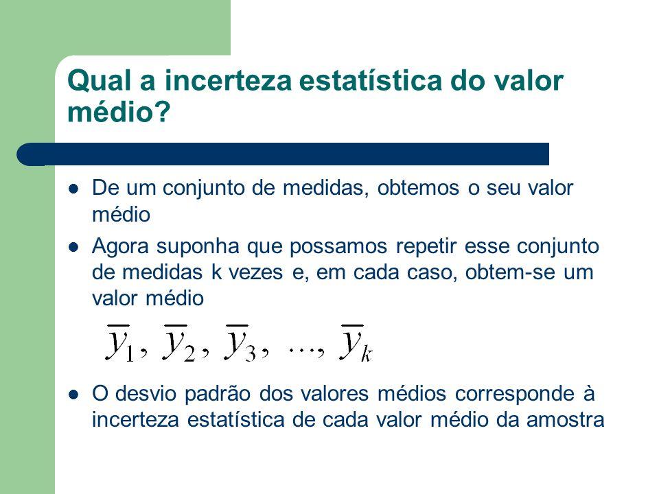 Qual a incerteza estatística do valor médio? De um conjunto de medidas, obtemos o seu valor médio Agora suponha que possamos repetir esse conjunto de