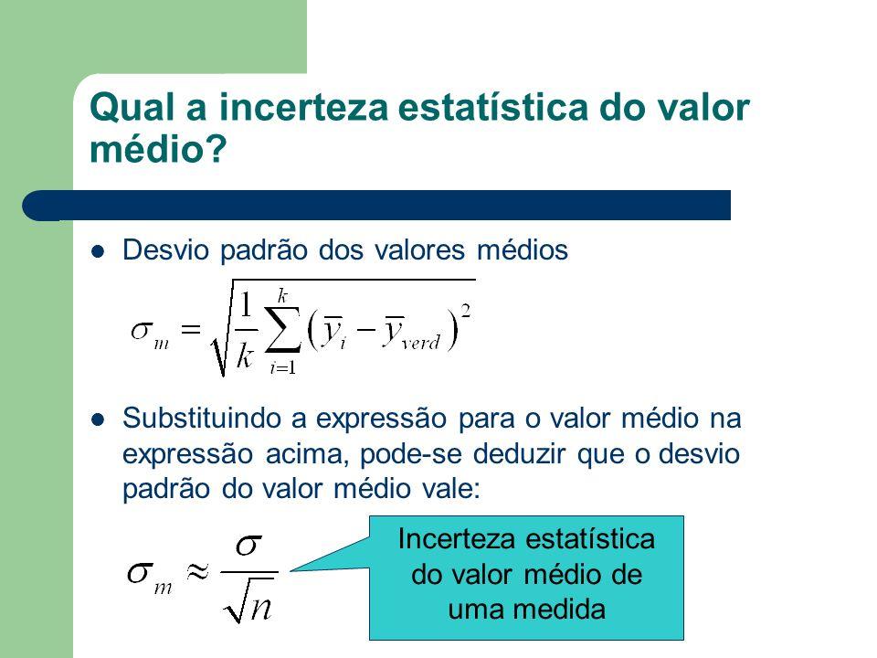 Qual a incerteza estatística do valor médio? Desvio padrão dos valores médios Substituindo a expressão para o valor médio na expressão acima, pode-se