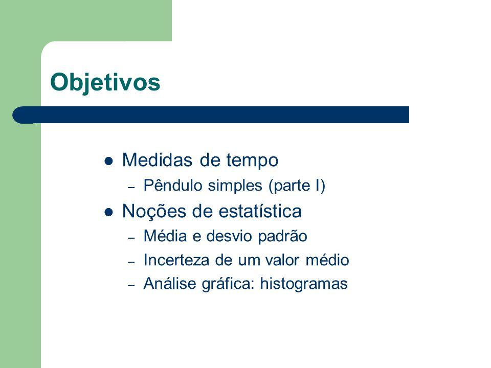 Objetivos Medidas de tempo – Pêndulo simples (parte I) Noções de estatística – Média e desvio padrão – Incerteza de um valor médio – Análise gráfica: