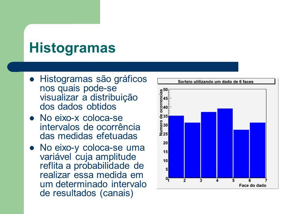 Histogramas Histogramas são gráficos nos quais pode-se visualizar a distribuição dos dados obtidos No eixo-x coloca-se intervalos de ocorrência das me
