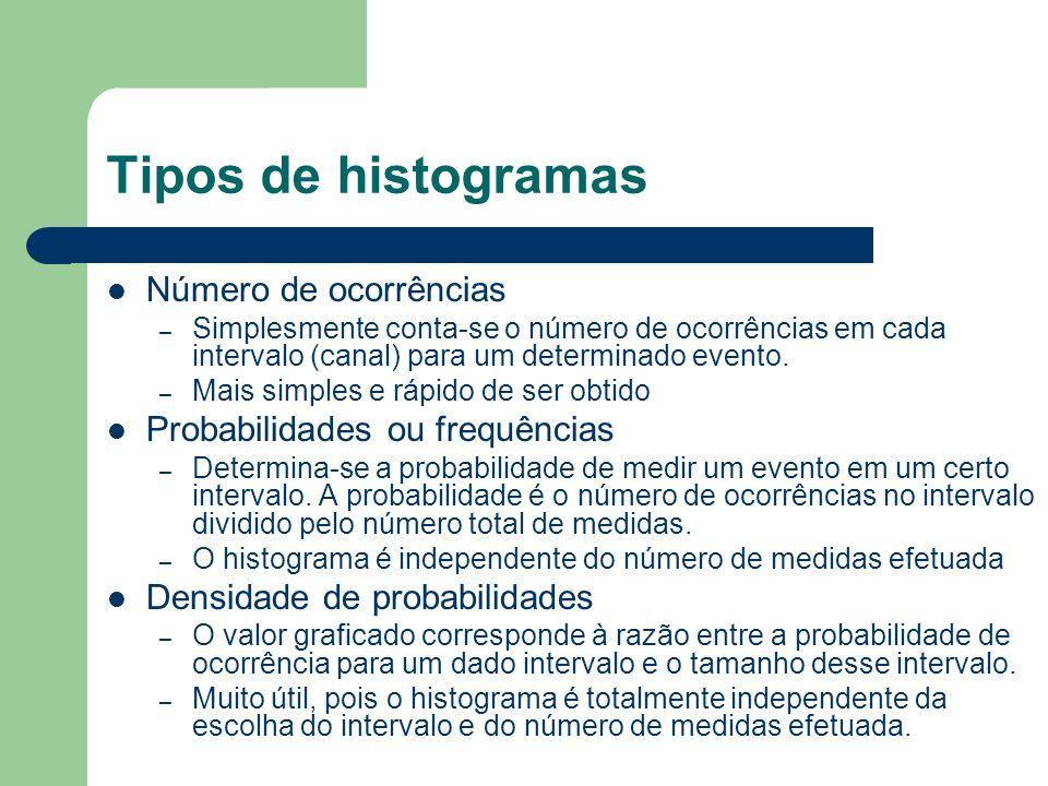 Tipos de histogramas Número de ocorrências – Simplesmente conta-se o número de ocorrências em cada intervalo (canal) para um determinado evento. – Mai