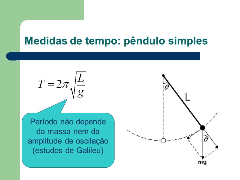 Medidas de tempo: pêndulo simples Período não depende da massa nem da amplitude de oscilação (estudos de Galileu)