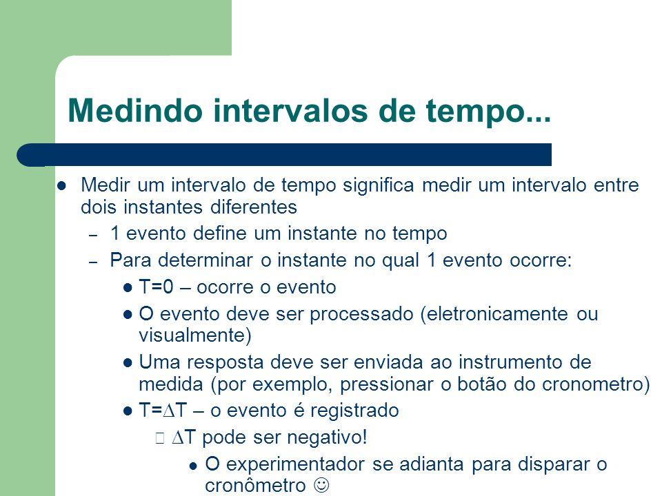 Determinando o intervalo de tempo a partir de dois instantes Quer-se medir o intervalo de tempo Porém, os tempos de cada evento são registrados em instantes diferentes àqueles onde ocorreram os eventos.