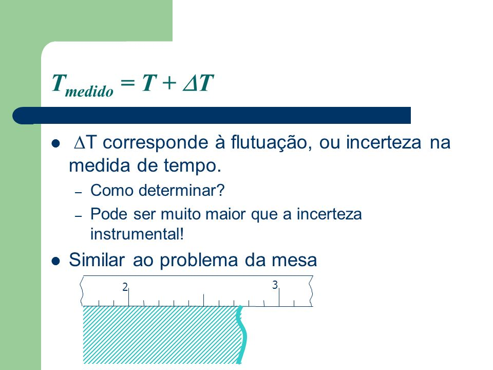 T medido = T + T T corresponde à flutuação, ou incerteza na medida de tempo. – Como determinar? – Pode ser muito maior que a incerteza instrumental! S