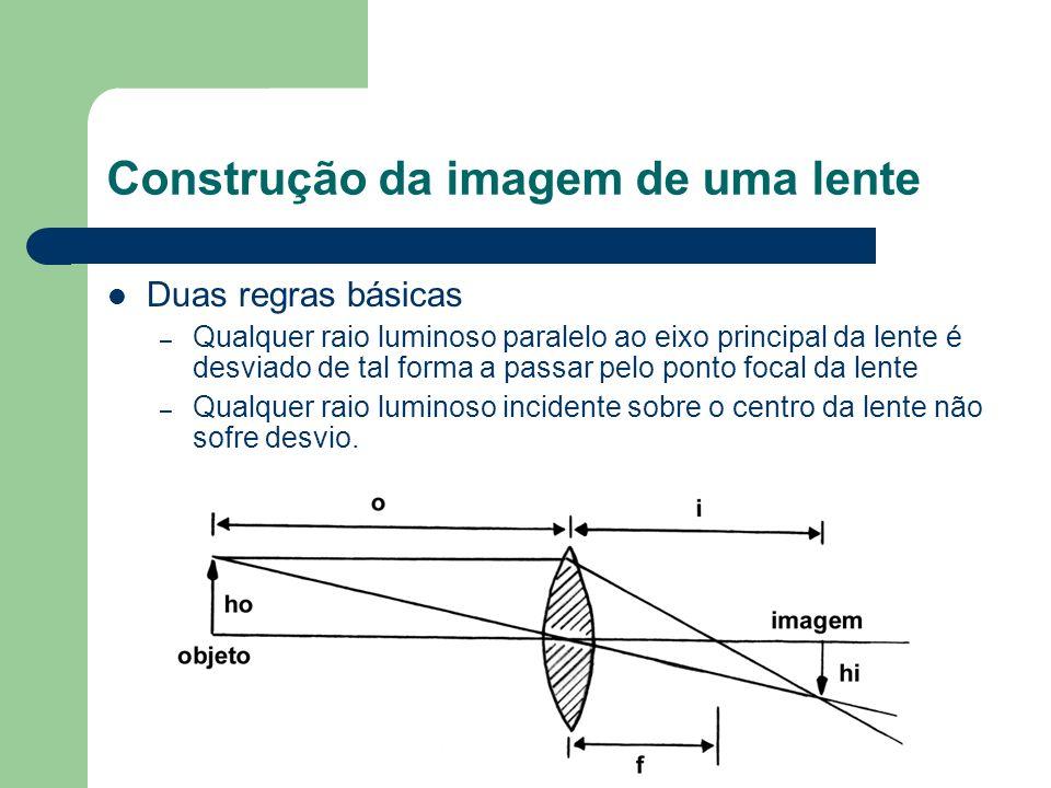 Construção da imagem de uma lente Duas regras básicas – Qualquer raio luminoso paralelo ao eixo principal da lente é desviado de tal forma a passar pelo ponto focal da lente – Qualquer raio luminoso incidente sobre o centro da lente não sofre desvio.