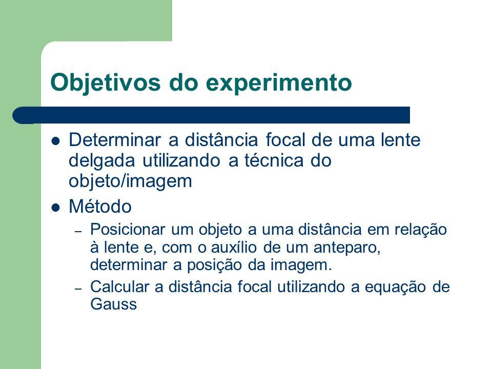 Objetivos do experimento Determinar a distância focal de uma lente delgada utilizando a técnica do objeto/imagem Método – Posicionar um objeto a uma distância em relação à lente e, com o auxílio de um anteparo, determinar a posição da imagem.