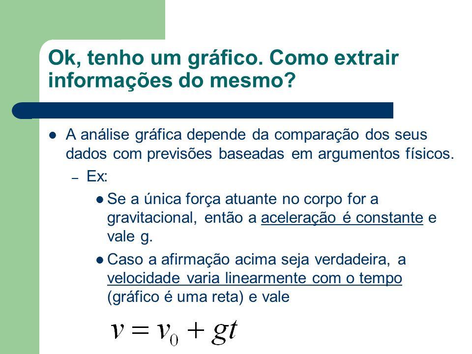 Atividades Fazer o gráfico de posição vs. tempo Fazer o gráfico de velocidade vs.