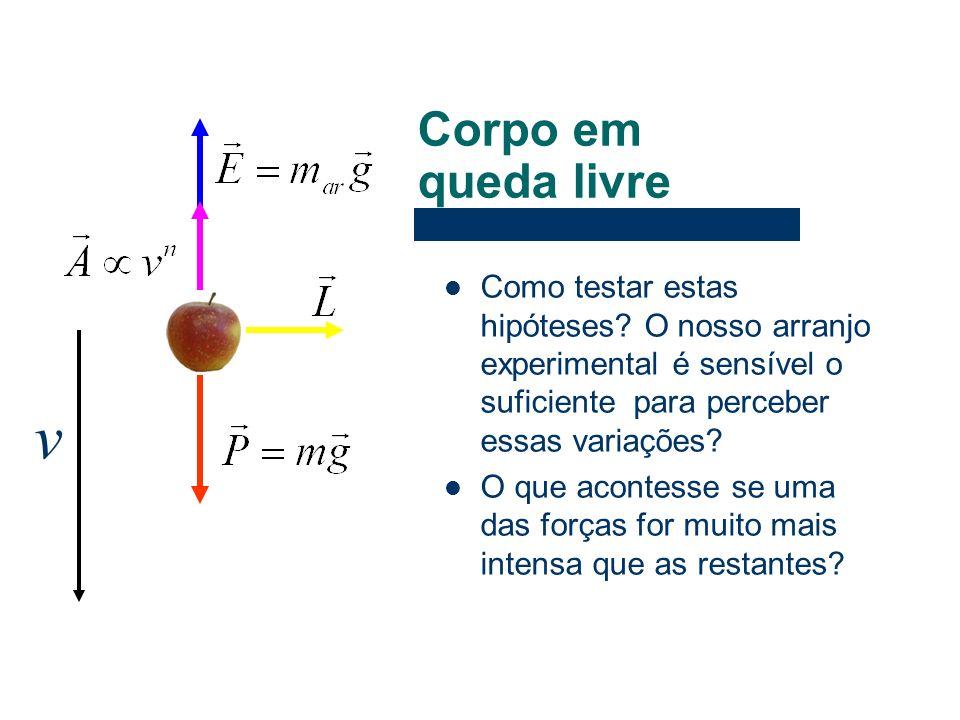 Para tentar entender as forças individuais que agem sobre um corpo deve-se: – Estudar o movimento sobre vários aspectos (variar condições iniciais, método de medida, etc).