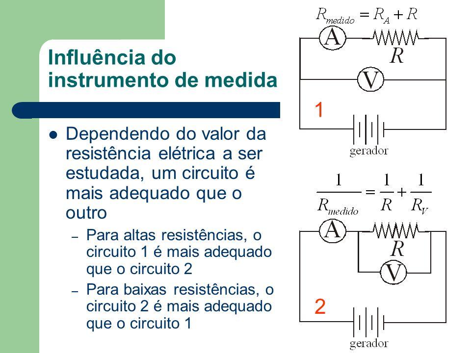 Influência do instrumento de medida Dependendo do valor da resistência elétrica a ser estudada, um circuito é mais adequado que o outro – Para altas r
