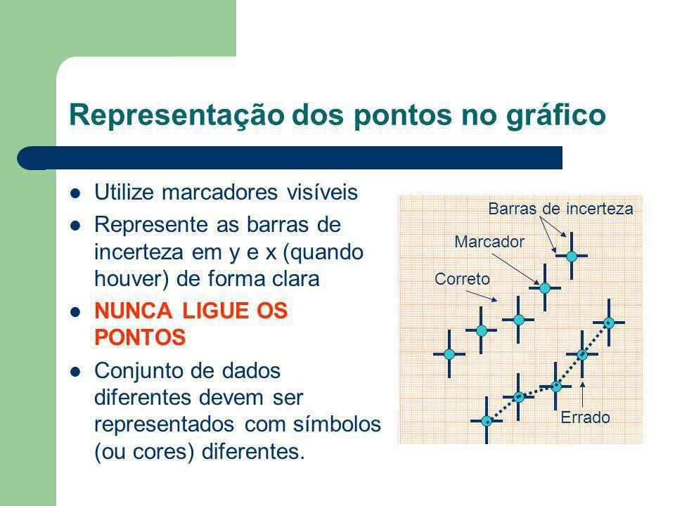 Eixos em um gráfico Desenhe os eixos. Não utilize os eixos e escalas pré- desenhadas no papel Coloque legendas em cada um dos eixos NUNCA escreva os v