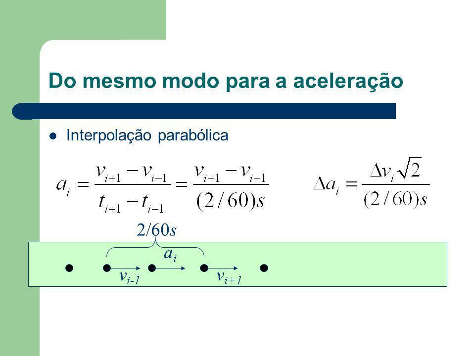 Do mesmo modo para a aceleração Interpolação parabólica aiai 2/60s v i-1 v i+1
