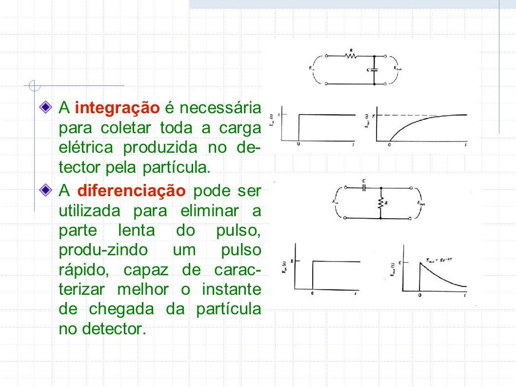 A integração é necessária para coletar toda a carga elétrica produzida no de- tector pela partícula. A diferenciação pode ser utilizada para eliminar