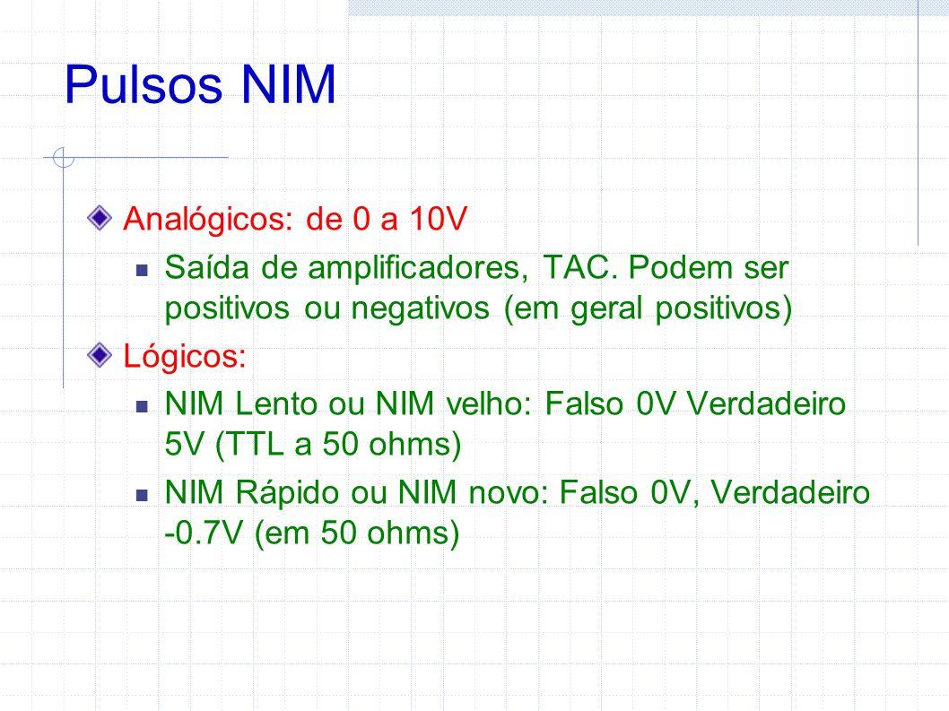 Pulsos NIM Analógicos: de 0 a 10V Saída de amplificadores, TAC. Podem ser positivos ou negativos (em geral positivos) Lógicos: NIM Lento ou NIM velho: