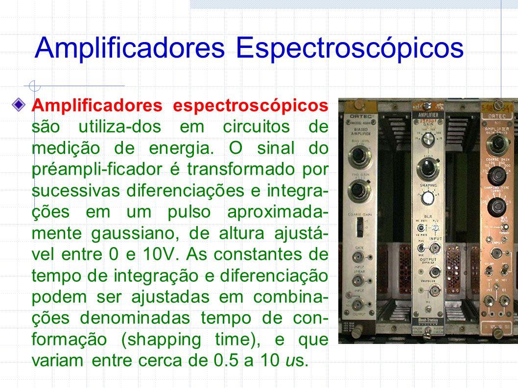 Amplificadores Espectroscópicos Amplificadores espectroscópicos são utiliza-dos em circuitos de medição de energia. O sinal do préampli-ficador é tran