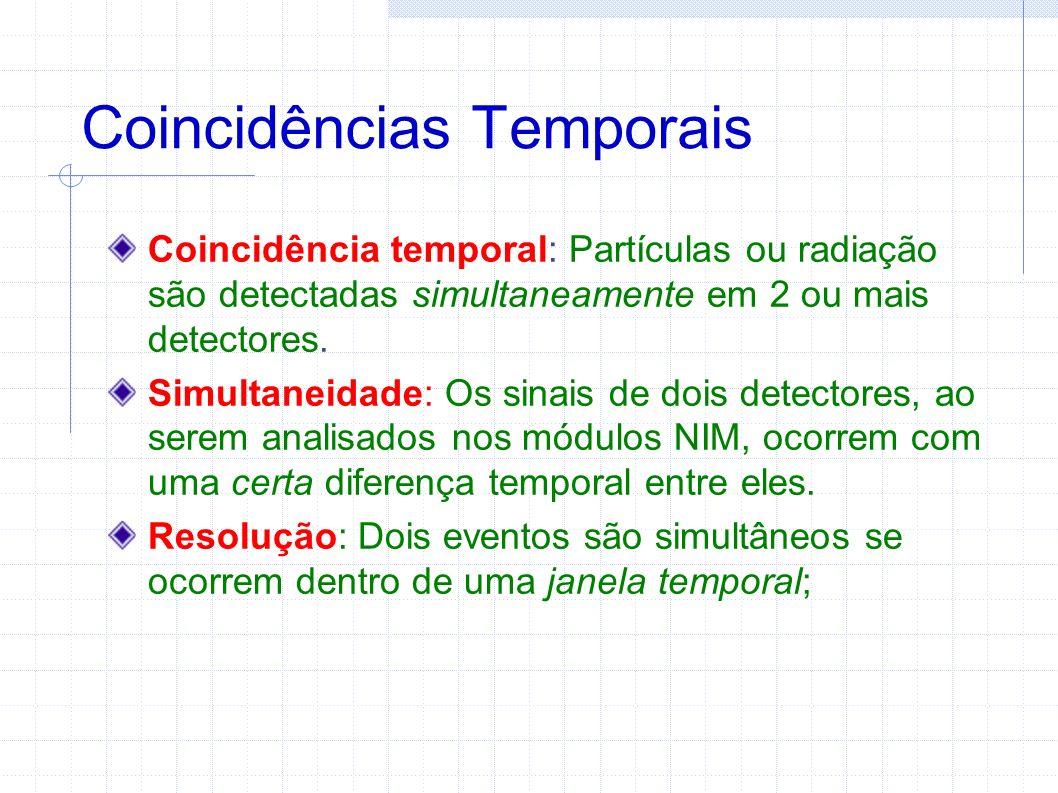 Coincidências Temporais Coincidência temporal: Partículas ou radiação são detectadas simultaneamente em 2 ou mais detectores. Simultaneidade: Os sinai