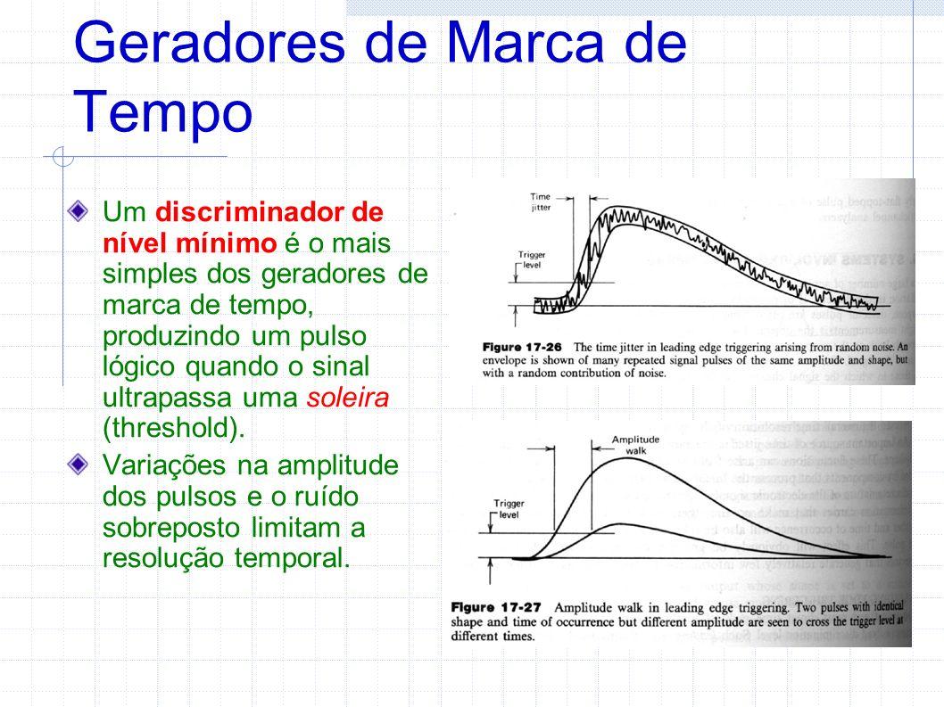 Geradores de Marca de Tempo Um discriminador de nível mínimo é o mais simples dos geradores de marca de tempo, produzindo um pulso lógico quando o sinal ultrapassa uma soleira (threshold).