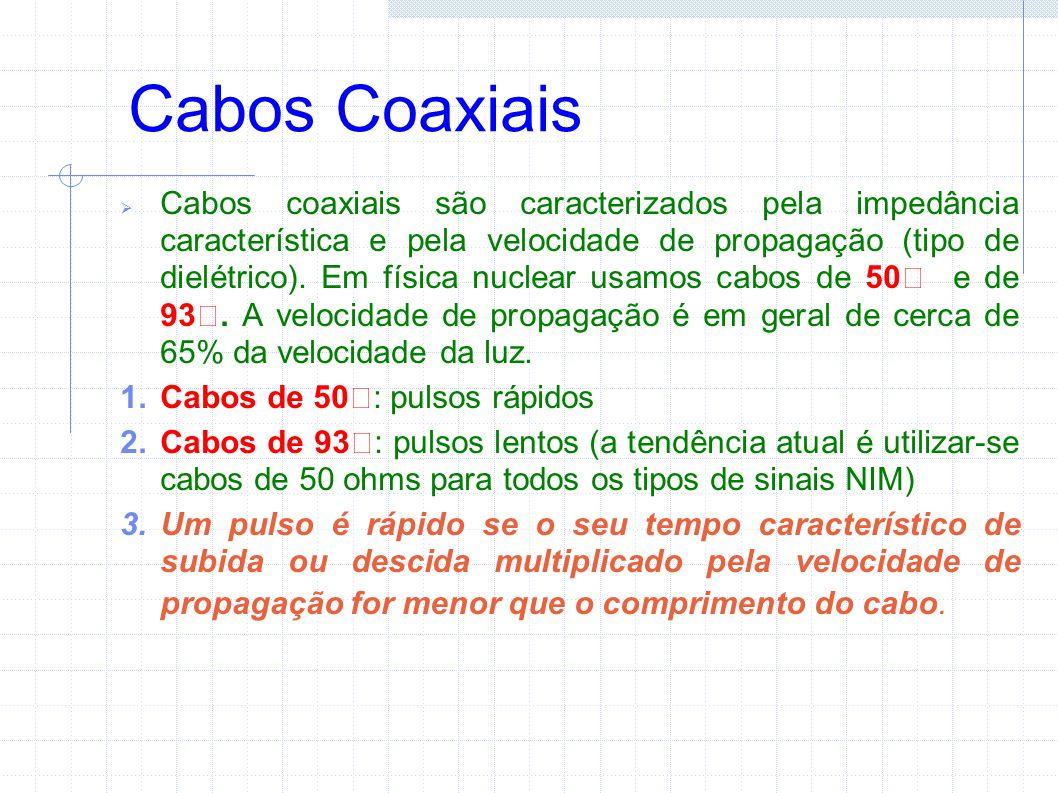Cabos Coaxiais Cabos coaxiais são caracterizados pela impedância característica e pela velocidade de propagação (tipo de dielétrico).