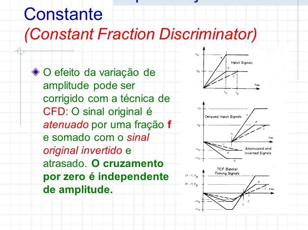 Discriminador por Fração Constante (Constant Fraction Discriminator) O efeito da variação de amplitude pode ser corrigido com a técnica de CFD: O sinal original é atenuado por uma fração f e somado com o sinal original invertido e atrasado.