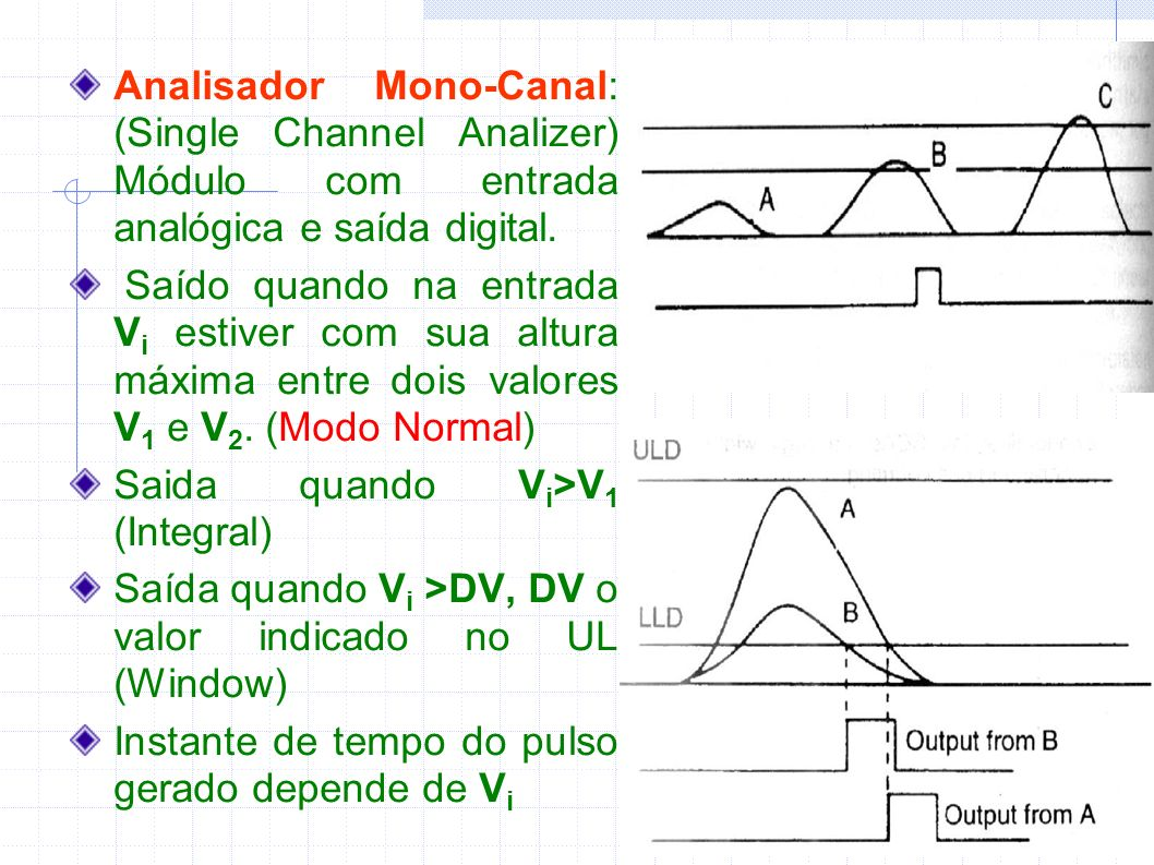 Analisador Mono-Canal: (Single Channel Analizer) Módulo com entrada analógica e saída digital. Saído quando na entrada V i estiver com sua altura máxi