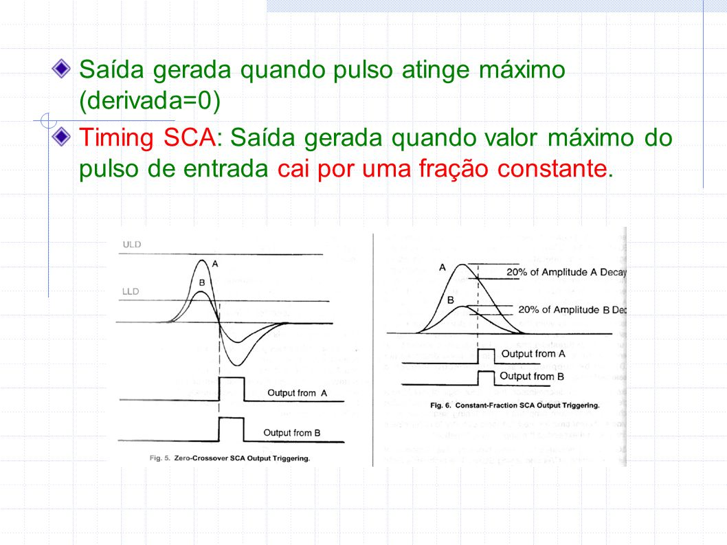Saída gerada quando pulso atinge máximo (derivada=0) Timing SCA: Saída gerada quando valor máximo do pulso de entrada cai por uma fração constante.
