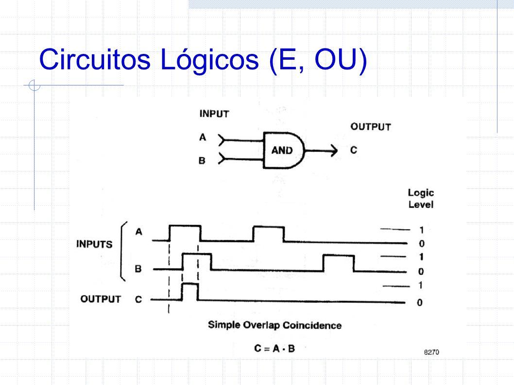 Circuitos Lógicos (E, OU)