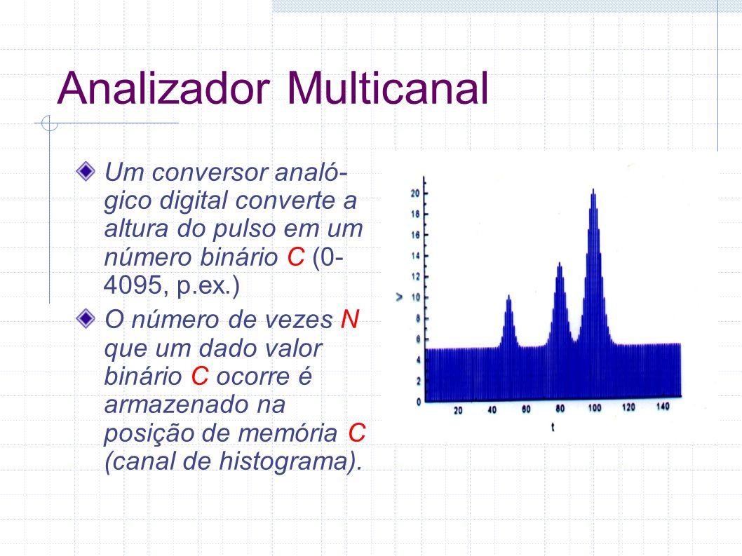 Analizador Multicanal Um conversor analó- gico digital converte a altura do pulso em um número binário C (0- 4095, p.ex.) O número de vezes N que um dado valor binário C ocorre é armazenado na posição de memória C (canal de histograma).