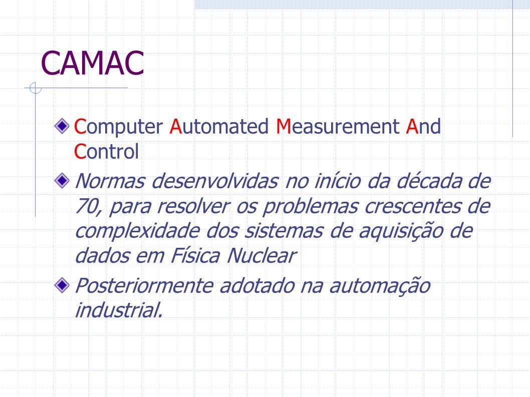 CAMAC Computer Automated Measurement And Control Normas desenvolvidas no início da década de 70, para resolver os problemas crescentes de complexidade dos sistemas de aquisição de dados em Física Nuclear Posteriormente adotado na automação industrial.