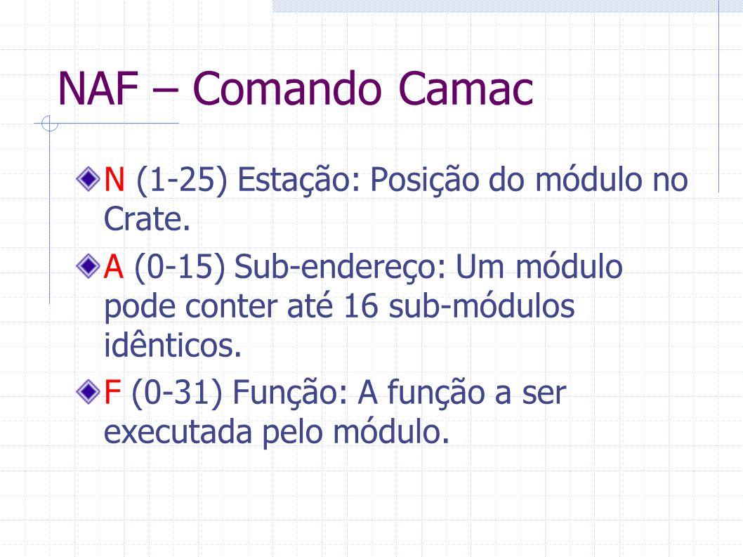 NAF – Comando Camac N (1-25) Estação: Posição do módulo no Crate. A (0-15) Sub-endereço: Um módulo pode conter até 16 sub-módulos idênticos. F (0-31)