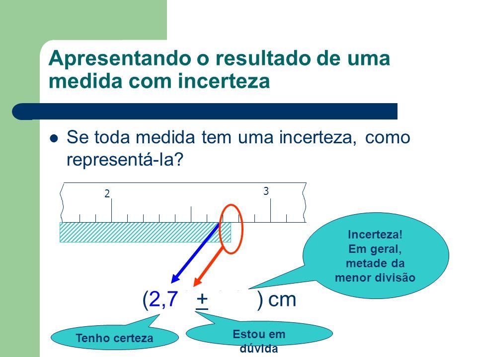 2 3 (2,74 + 0,05) cm Tenho certeza Apresentando o resultado de uma medida com incerteza Se toda medida tem uma incerteza, como representá-la? Estou em