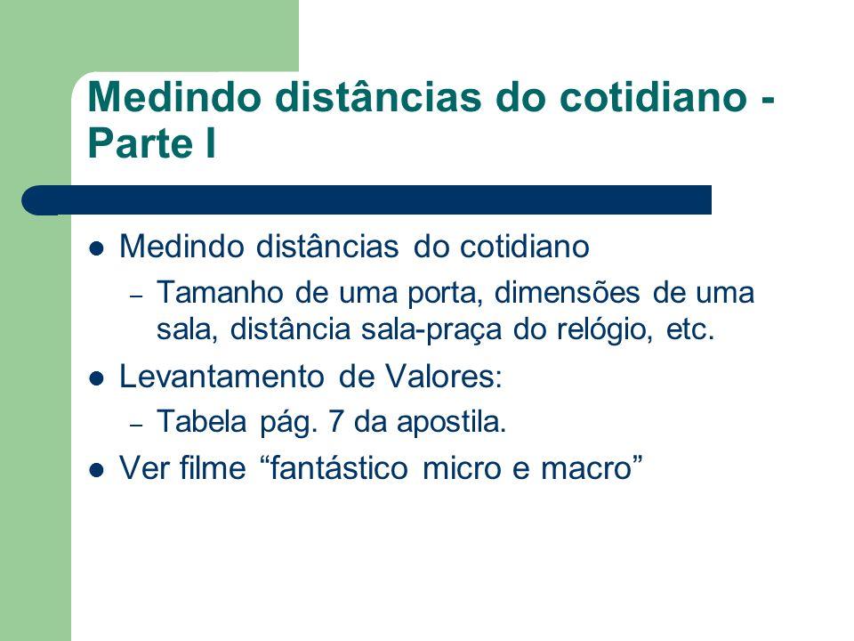 Estimando dimensões Q1-1 à Q1-3 (pág 8) Q1-1: Avalie a altura da porta e o comprimento da sala de aula sem utilizar régua, metro ou trena.