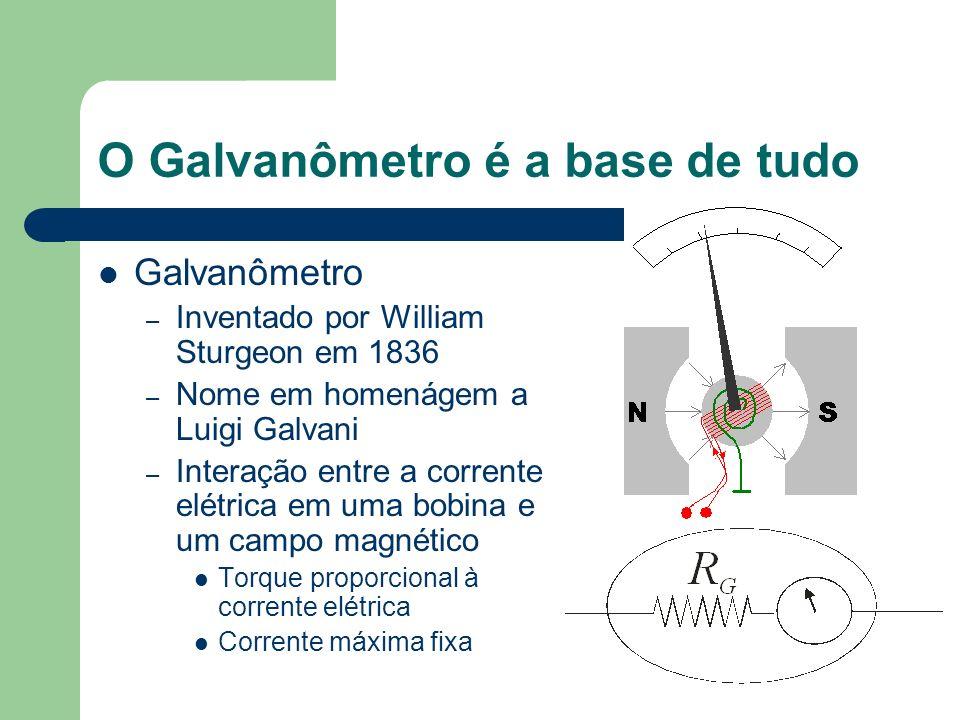 O Galvanômetro é a base de tudo Galvanômetro – Inventado por William Sturgeon em 1836 – Nome em homenágem a Luigi Galvani – Interação entre a corrente