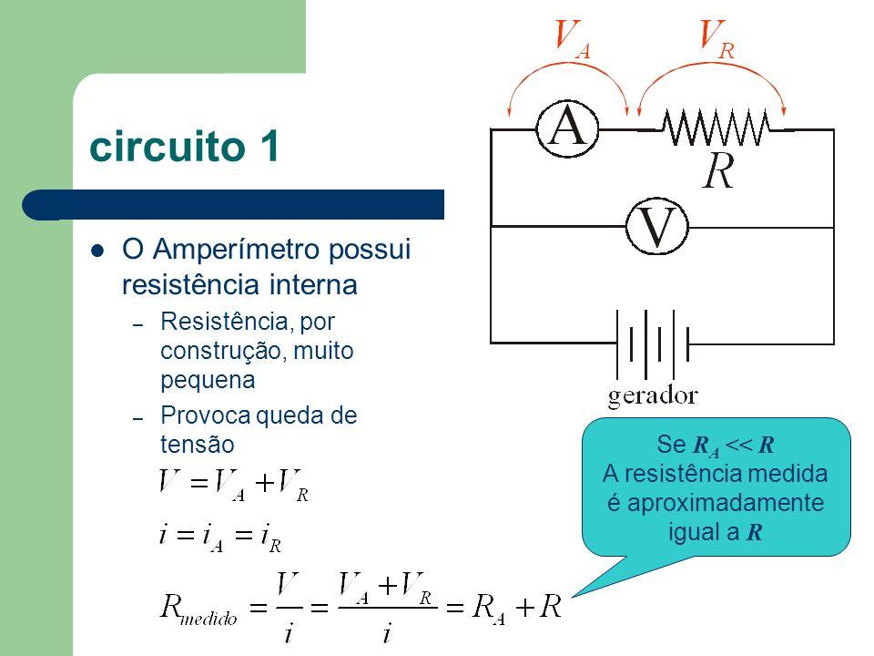 circuito 1 O Amperímetro possui resistência interna – Resistência, por construção, muito pequena – Provoca queda de tensão Se R A << R A resistência m