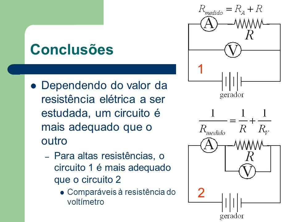 Conclusões Dependendo do valor da resistência elétrica a ser estudada, um circuito é mais adequado que o outro – Para altas resistências, o circuito 1