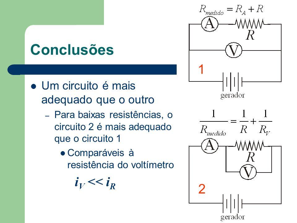 Conclusões Um circuito é mais adequado que o outro – Para baixas resistências, o circuito 2 é mais adequado que o circuito 1 Comparáveis à resistência