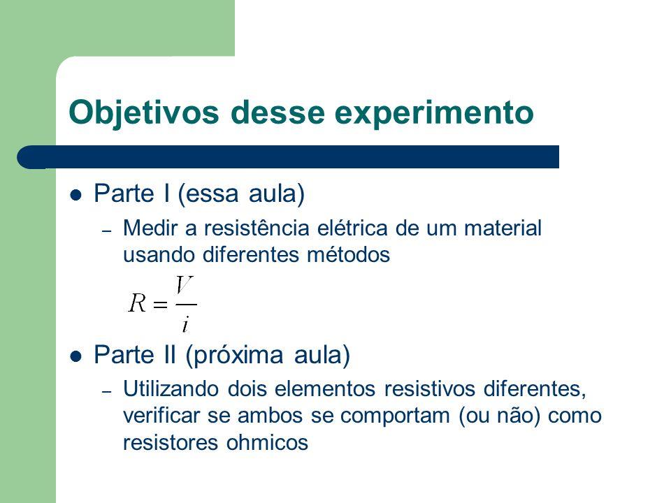 Objetivos desse experimento Parte I (essa aula) – Medir a resistência elétrica de um material usando diferentes métodos Parte II (próxima aula) – Util