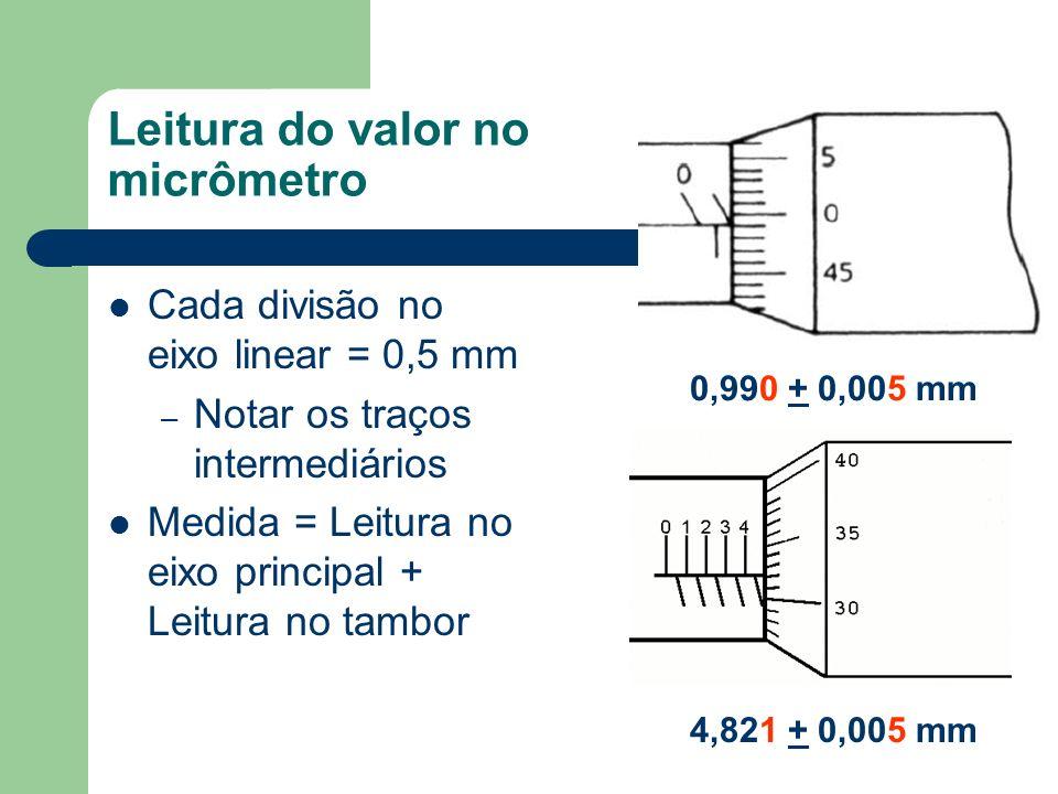 Leitura do valor no micrômetro Cada divisão no eixo linear = 0,5 mm – Notar os traços intermediários Medida = Leitura no eixo principal + Leitura no t
