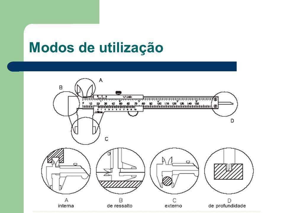 Modos de utilização