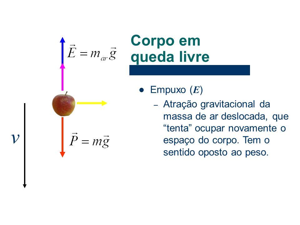 Empuxo ( E ) – Atração gravitacional da massa de ar deslocada, que tenta ocupar novamente o espaço do corpo. Tem o sentido oposto ao peso. Corpo em qu